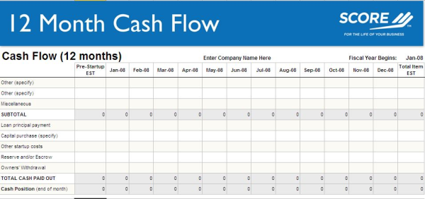 Free cash flow forecast template for contractors accmission Image collections