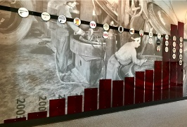 Custom-Timeline-wall-mural-display