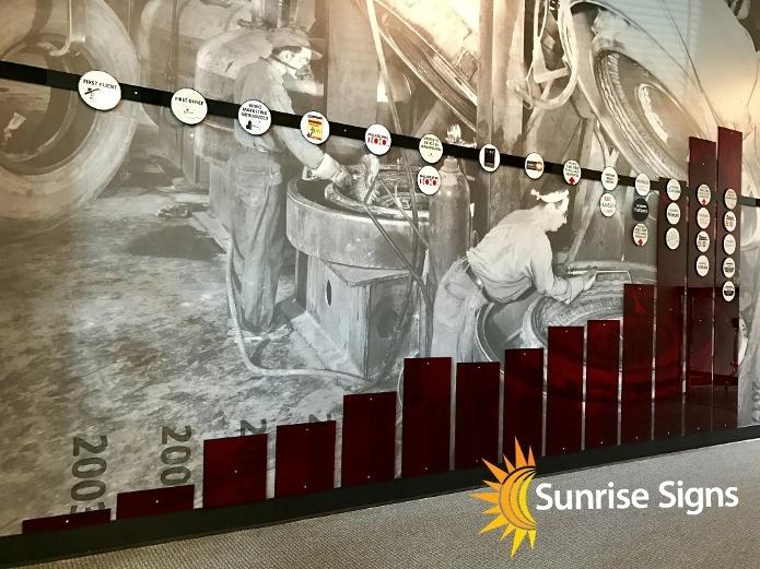 South Jersey Company History Wall Mural
