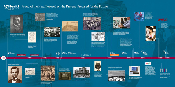 Corporate Timeline Wall Murals for History