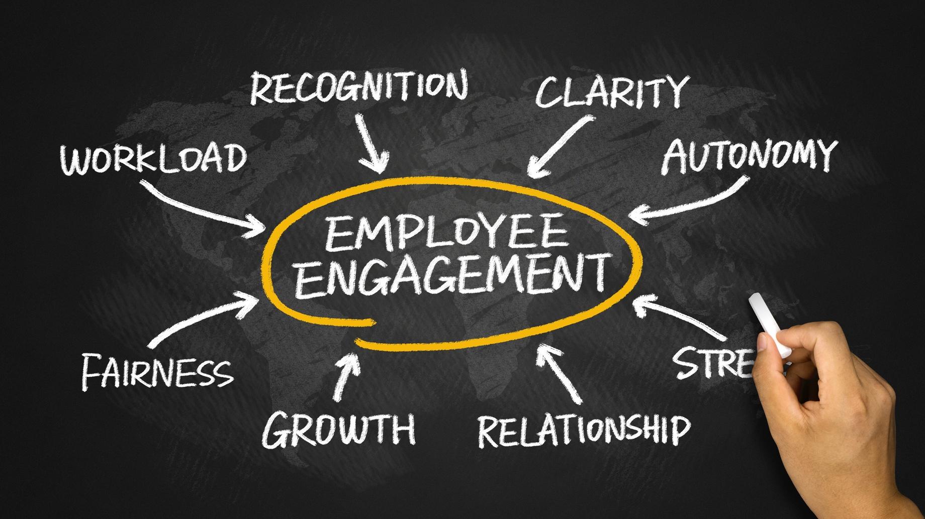 4 Visual Employee Appreciation Ideas